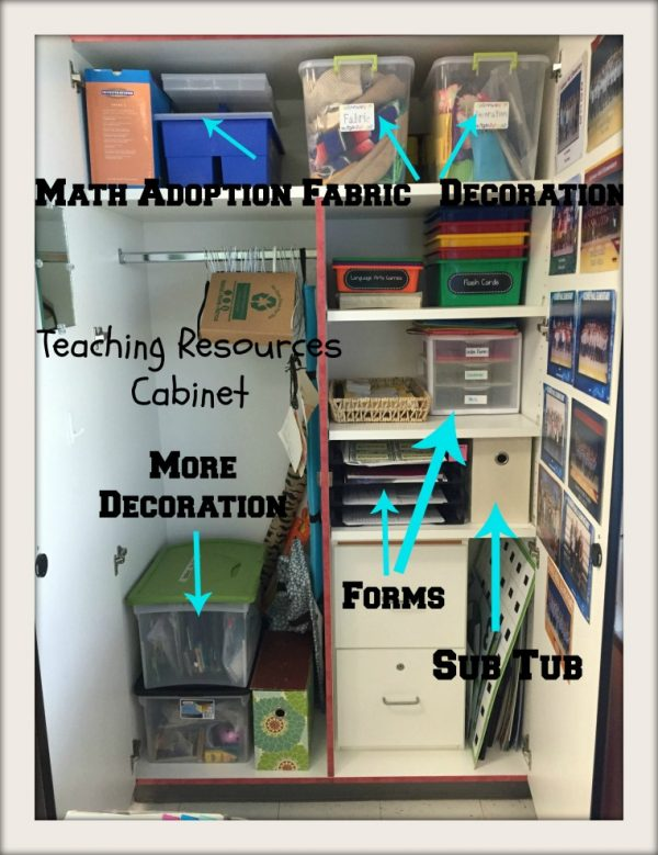Organized Cabinets- Click here to see how I organize my classroom cabinets