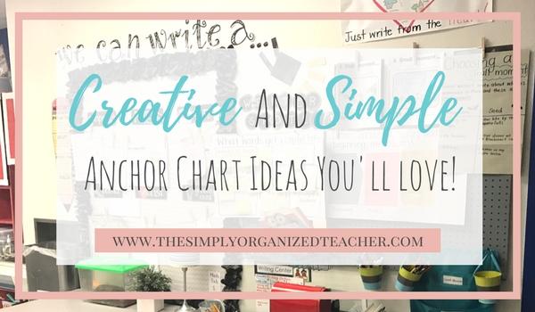 Anchor Chart Ideas