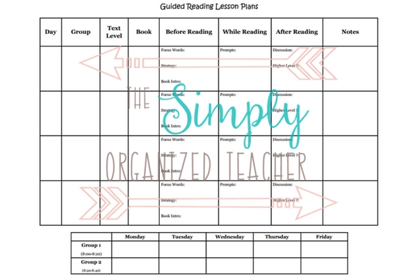 Your Easy And Stress Free Guide To Guided Reading