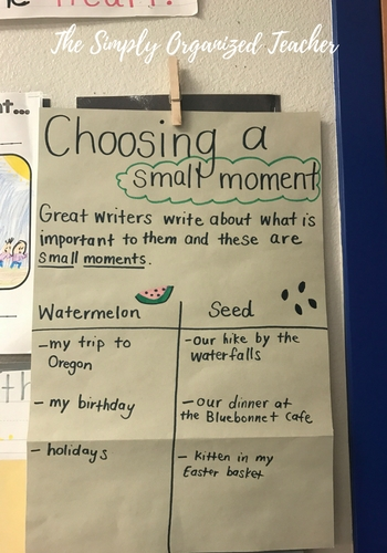 Writing anchor chart for second grade